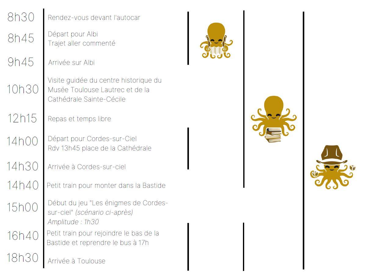 formule Cordes-sur-ciel et Albi