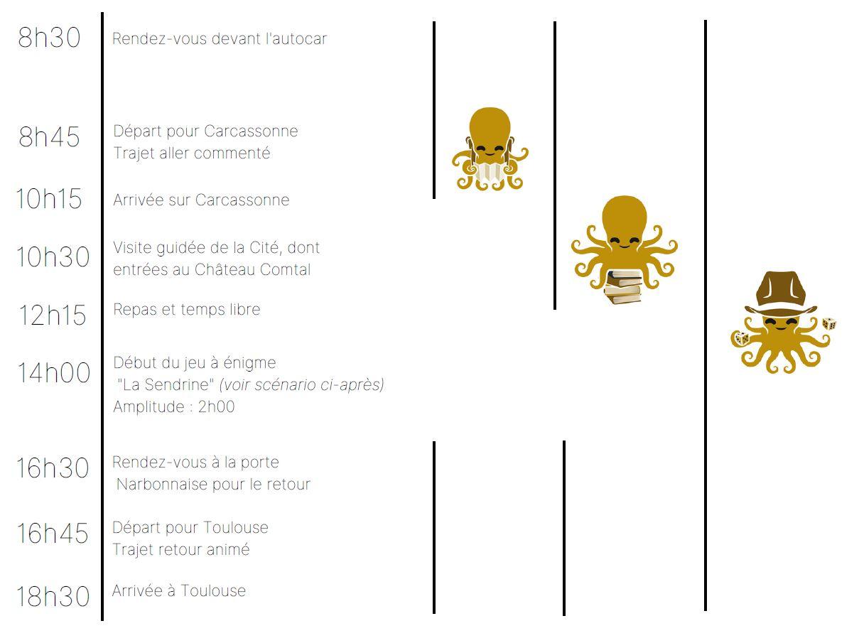 formule Octobus Carcassonne